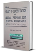 Picture of Chart of Classification of Fed. & Prov. Government Receipts & Disbursement